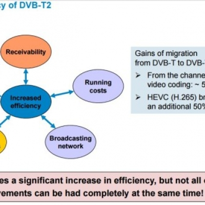 benefits-of-dvbt2-hevc-620x330.jpg